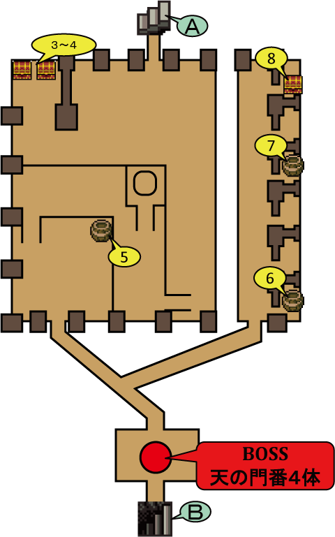 奈落の祭壇